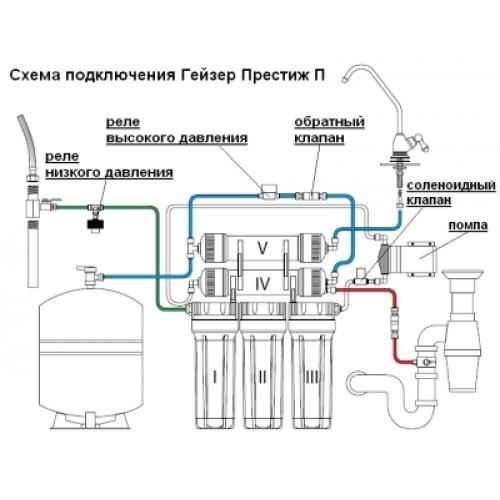схема установки гейзер престиж